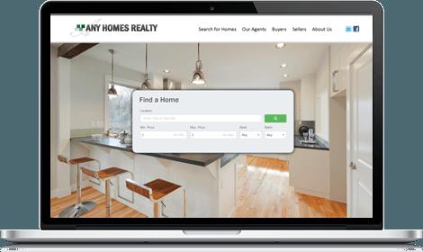 digital marketing strategy for halifax real estate